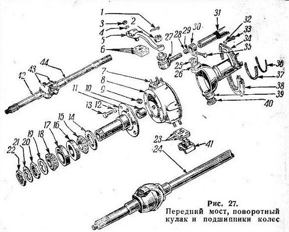 1936 Ford Aerocoupe
